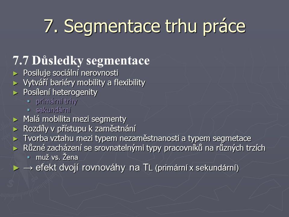 7. Segmentace trhu práce 7.7 Důsledky segmentace
