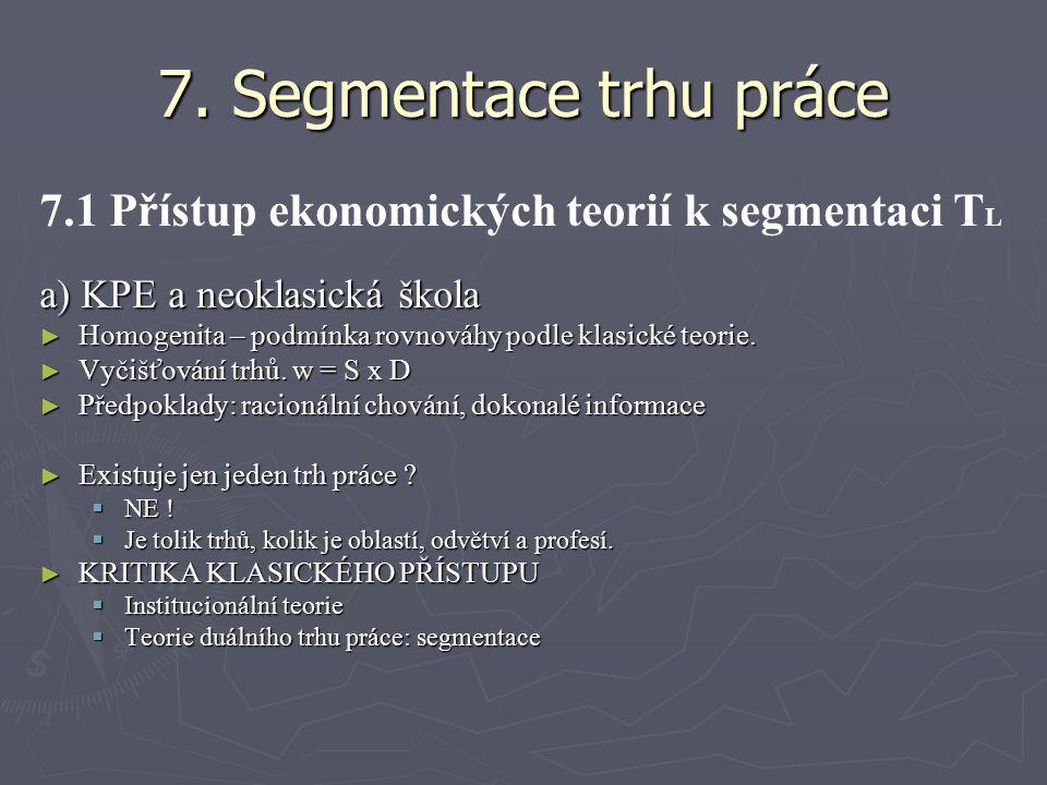 7. Segmentace trhu práce 7.1 Přístup ekonomických teorií k segmentaci TL. a) KPE a neoklasická škola.