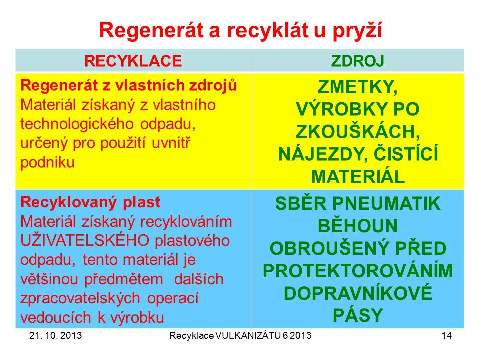 Regenerát a recyklát u pryží
