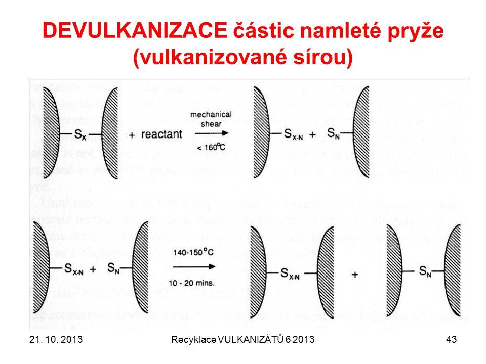 DEVULKANIZACE částic namleté pryže (vulkanizované sírou)
