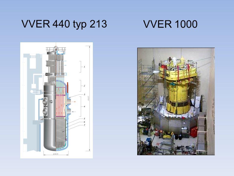 VVER 440 typ 213 VVER 1000