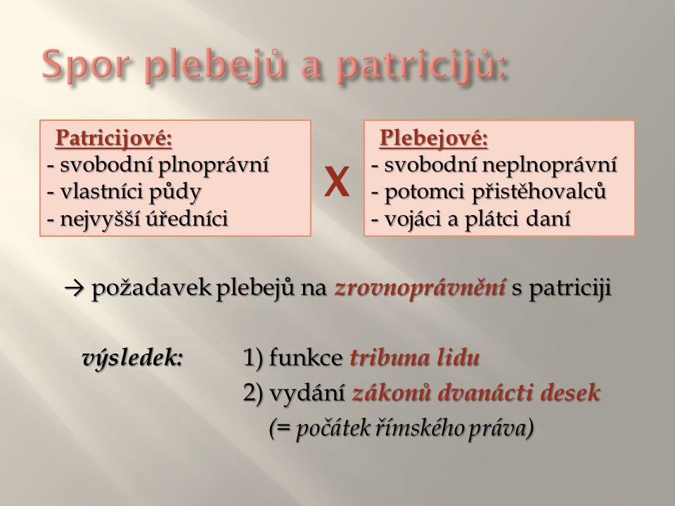 Spor plebejů a patricijů: