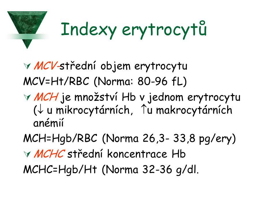 Indexy erytrocytů MCV-střední objem erytrocytu