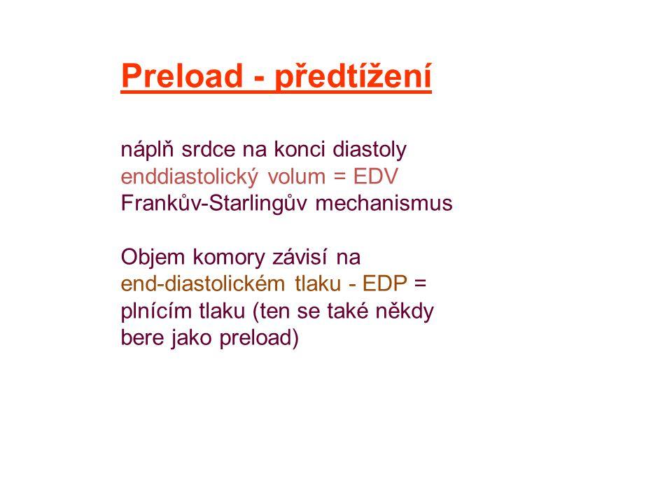 Preload - předtížení náplň srdce na konci diastoly