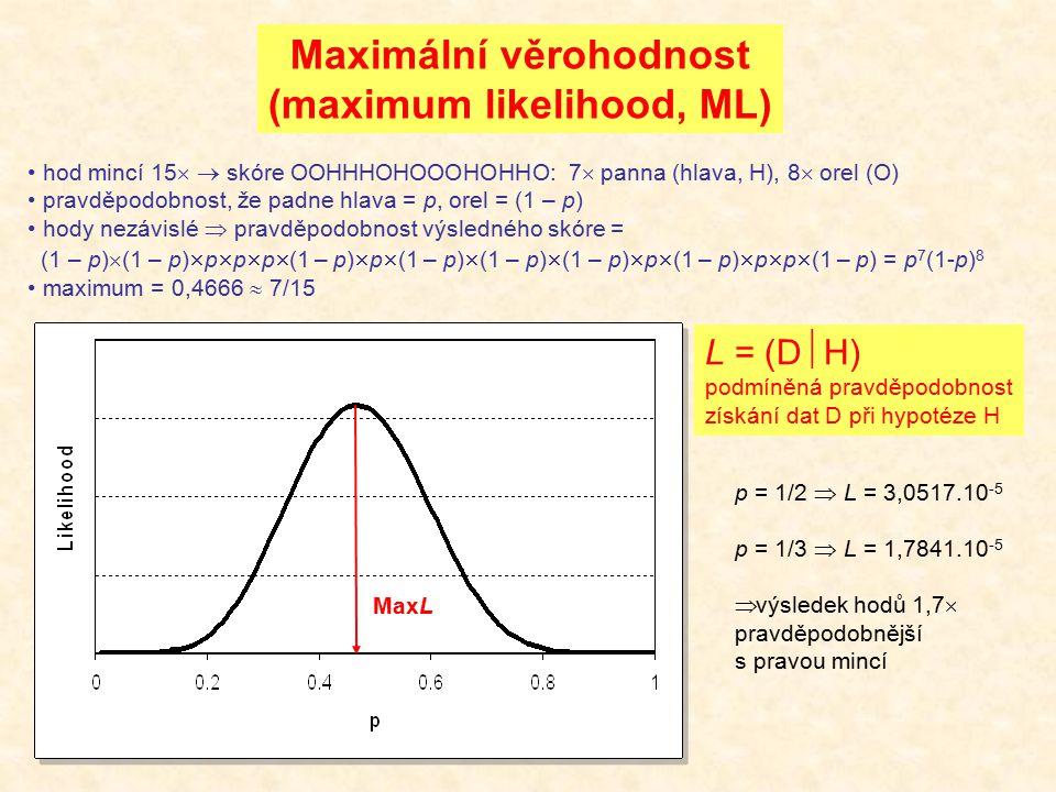 Maximální věrohodnost (maximum likelihood, ML)