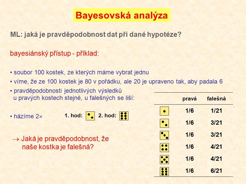 Bayesovská analýza ML: jaká je pravděpodobnost dat při dané hypotéze