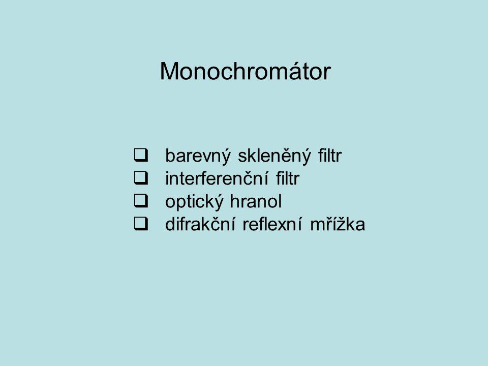 Monochromátor barevný skleněný filtr interferenční filtr