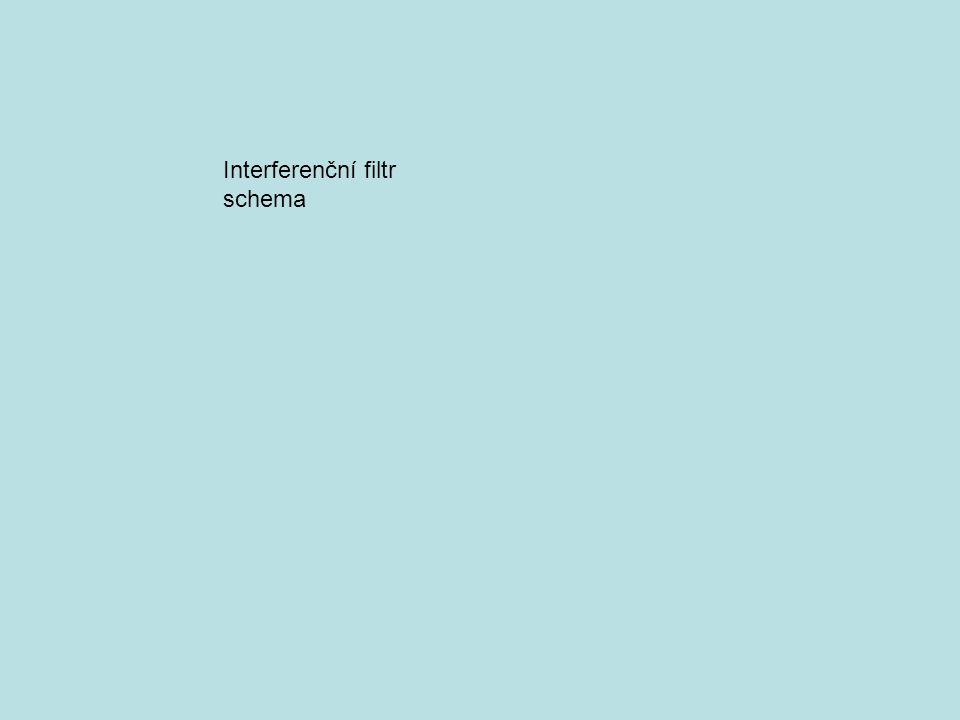 Interferenční filtr schema
