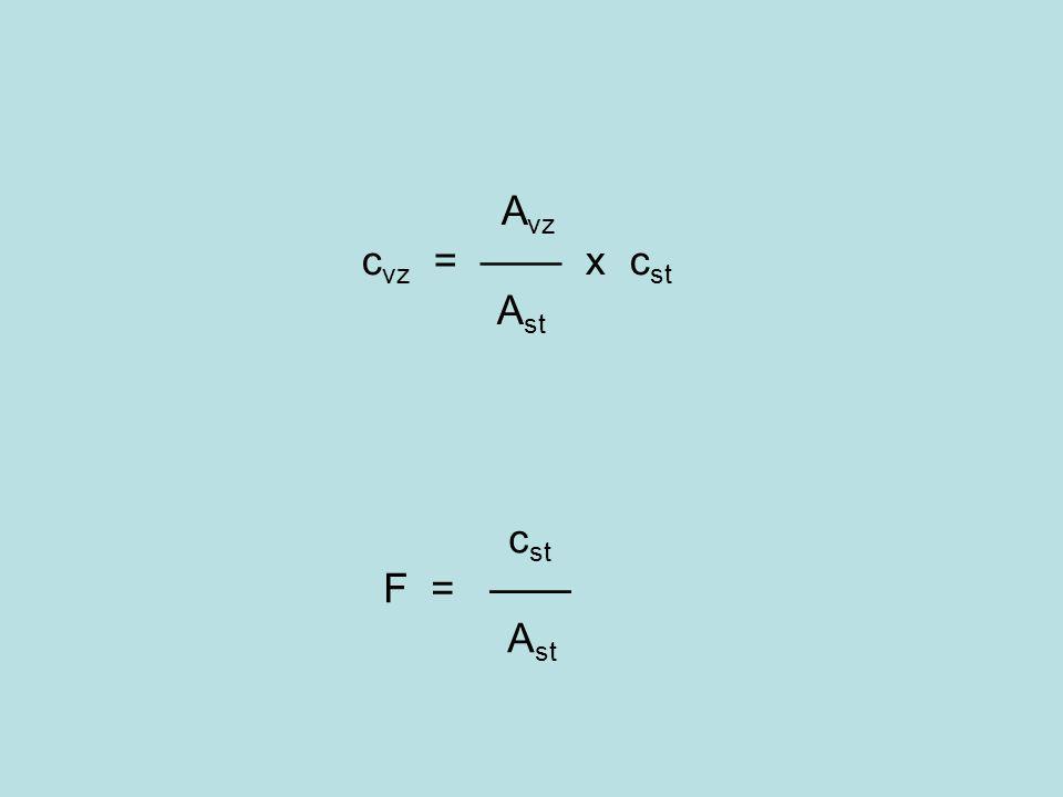 Avz cvz = —— x cst Ast cst F = —— Ast