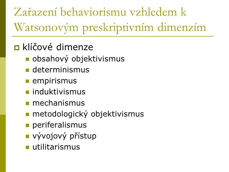 Zařazení behaviorismu vzhledem k Watsonovým preskriptivním dimenzím