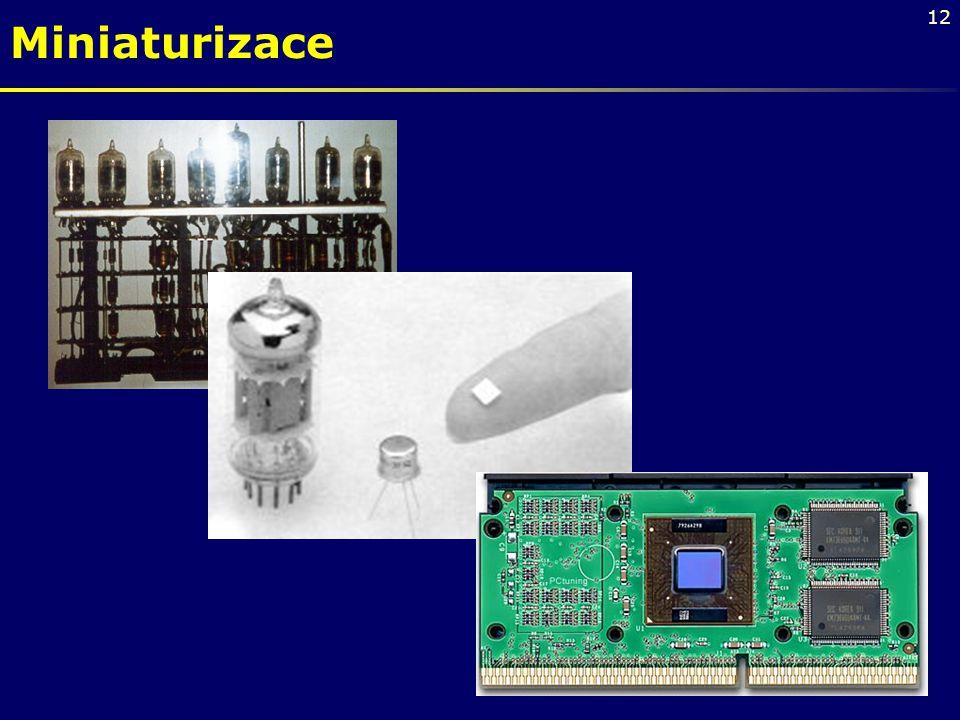 Miniaturizace