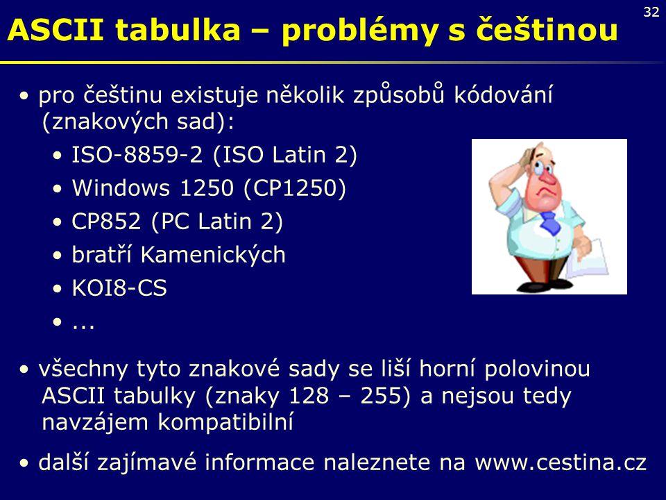 ASCII tabulka – problémy s češtinou