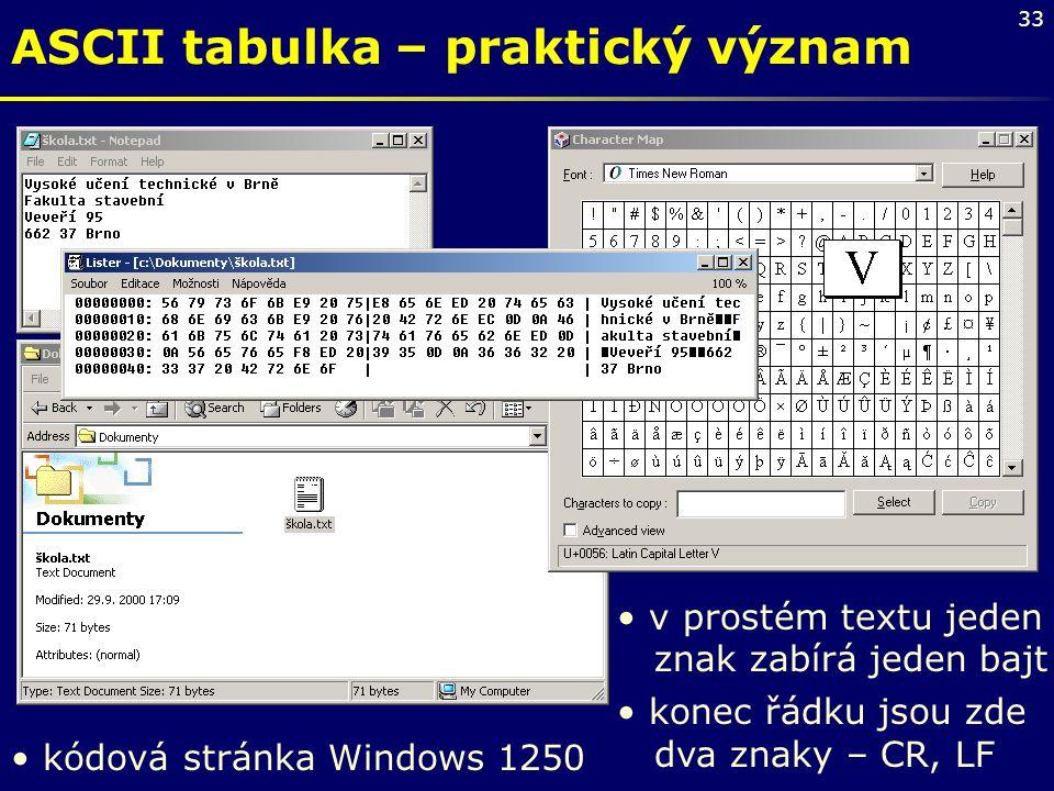 ASCII tabulka – praktický význam