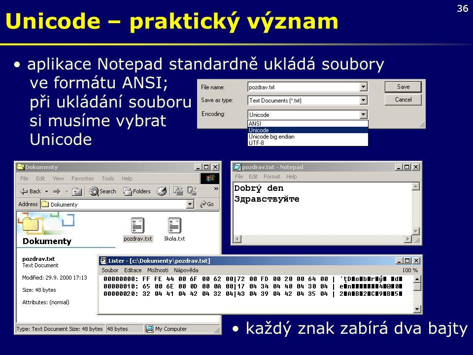 Unicode – praktický význam