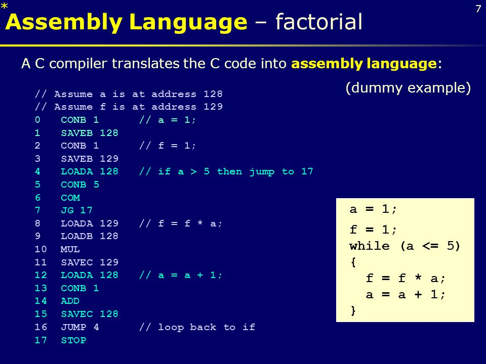 Assembly Language – factorial