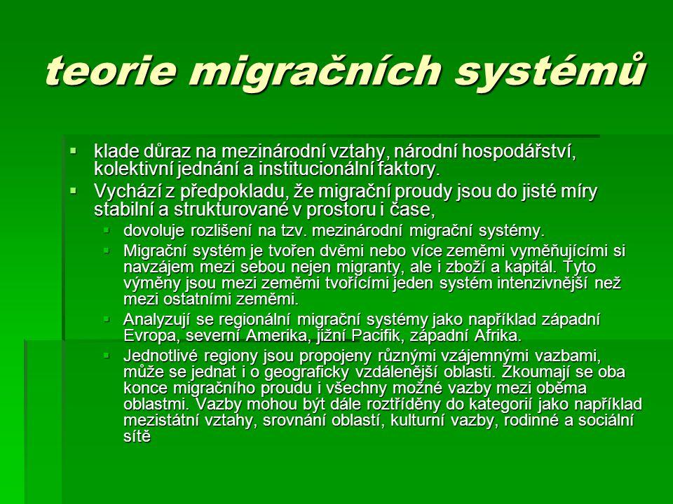 teorie migračních systémů