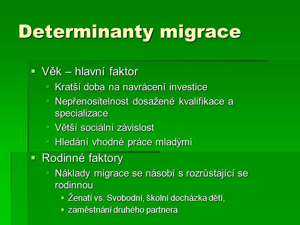 Determinanty migrace Věk – hlavní faktor Rodinné faktory