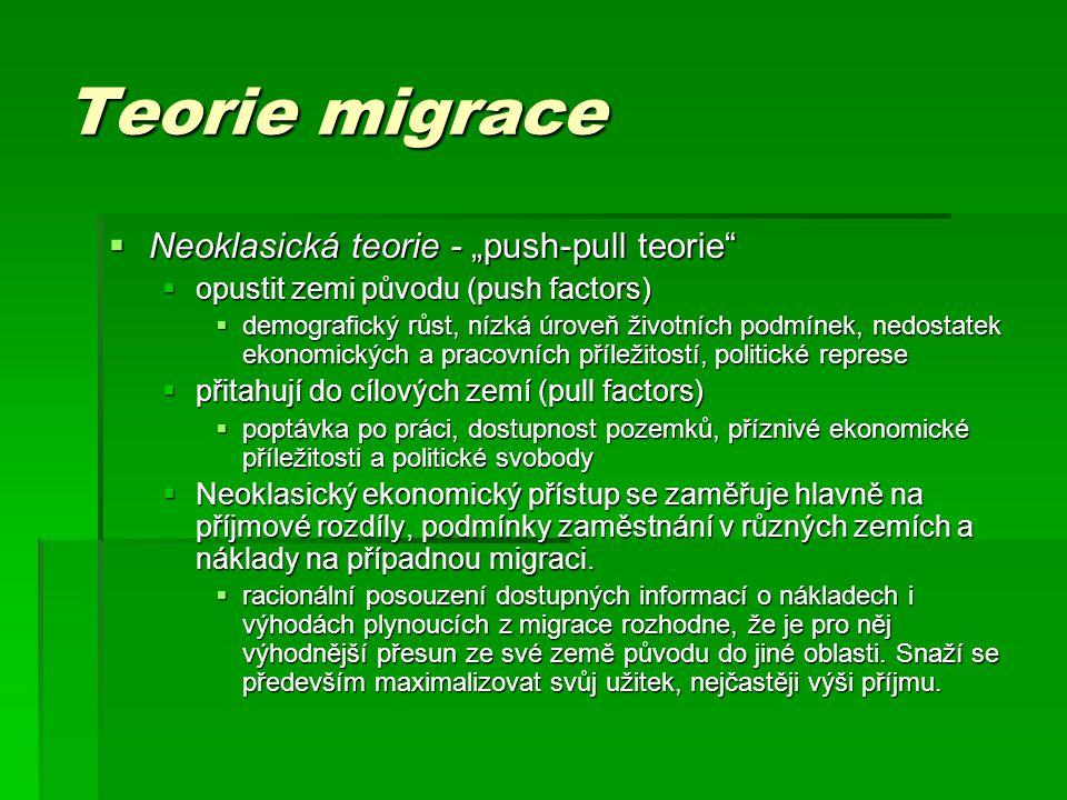 "Teorie migrace Neoklasická teorie - ""push-pull teorie"