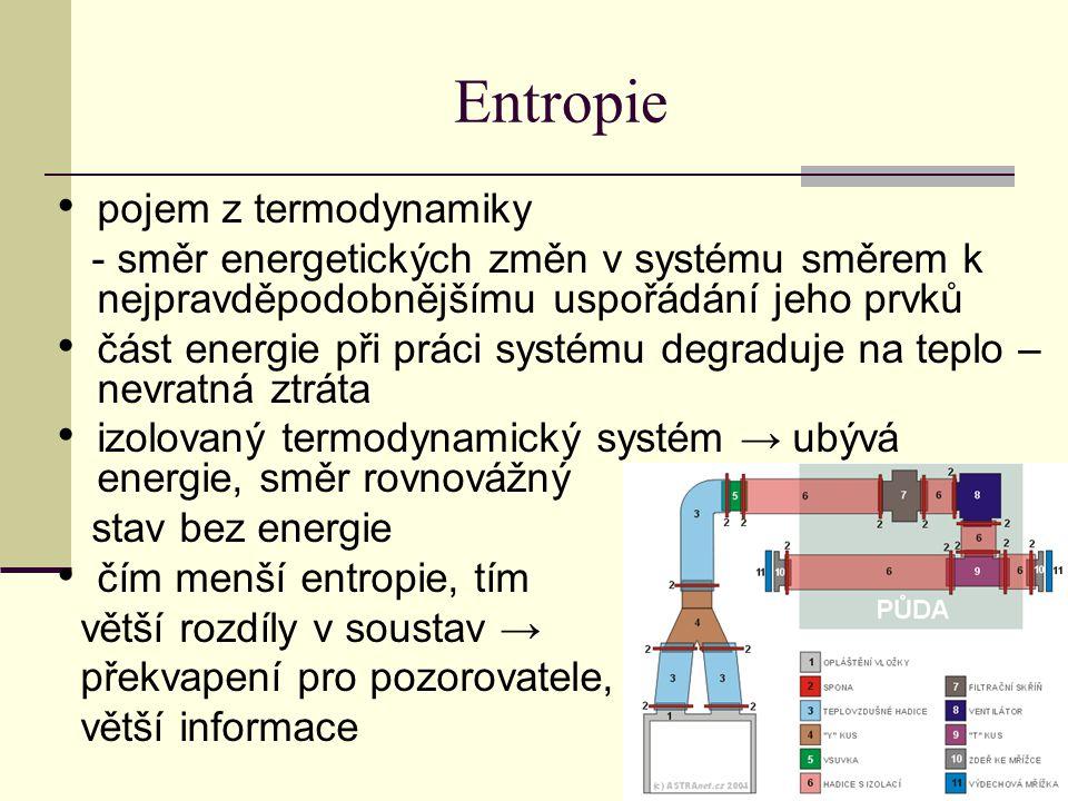 Entropie pojem z termodynamiky