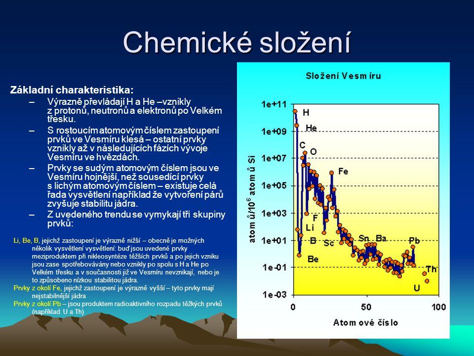 Chemické složení Základní charakteristika: