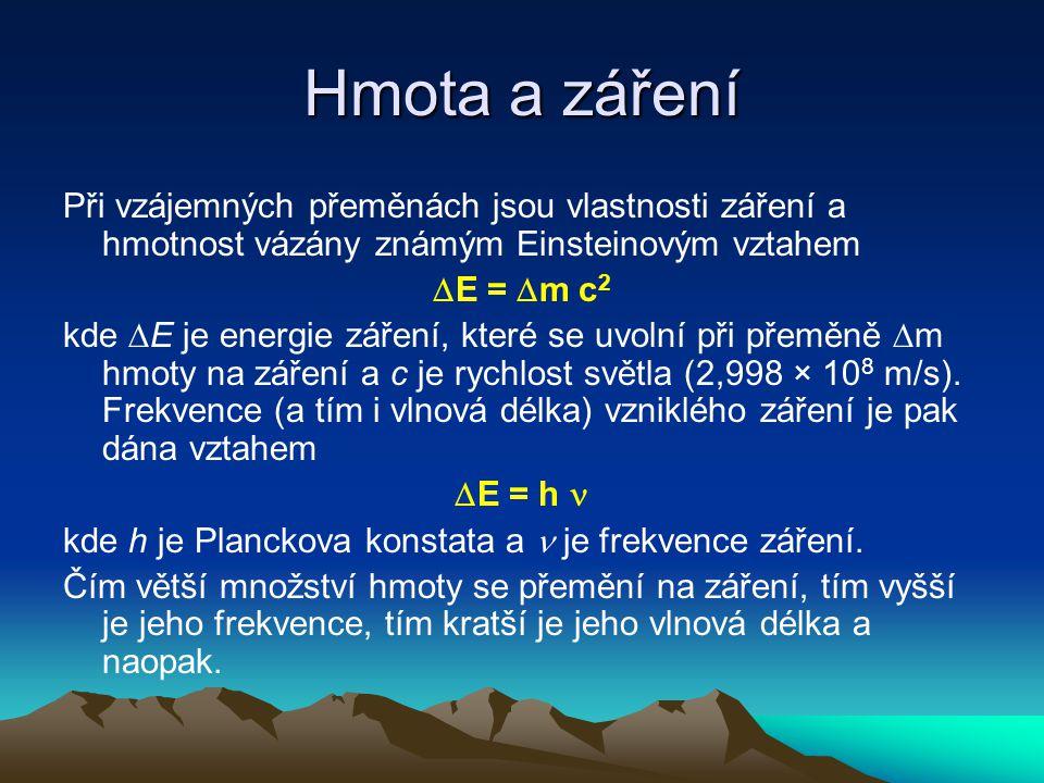 Hmota a záření Při vzájemných přeměnách jsou vlastnosti záření a hmotnost vázány známým Einsteinovým vztahem.