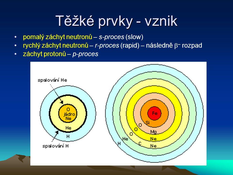 Těžké prvky - vznik pomalý záchyt neutronů – s-proces (slow)