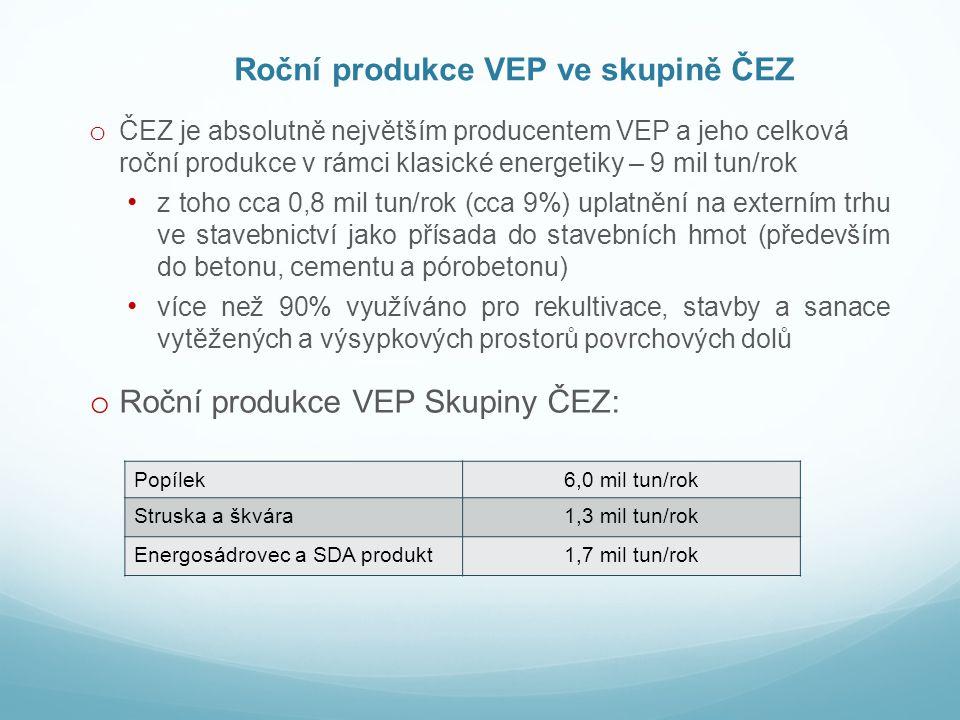 Cíle skupiny ČEZ Cíle Skupiny ČEZ v oblasti nakládání s VEP: