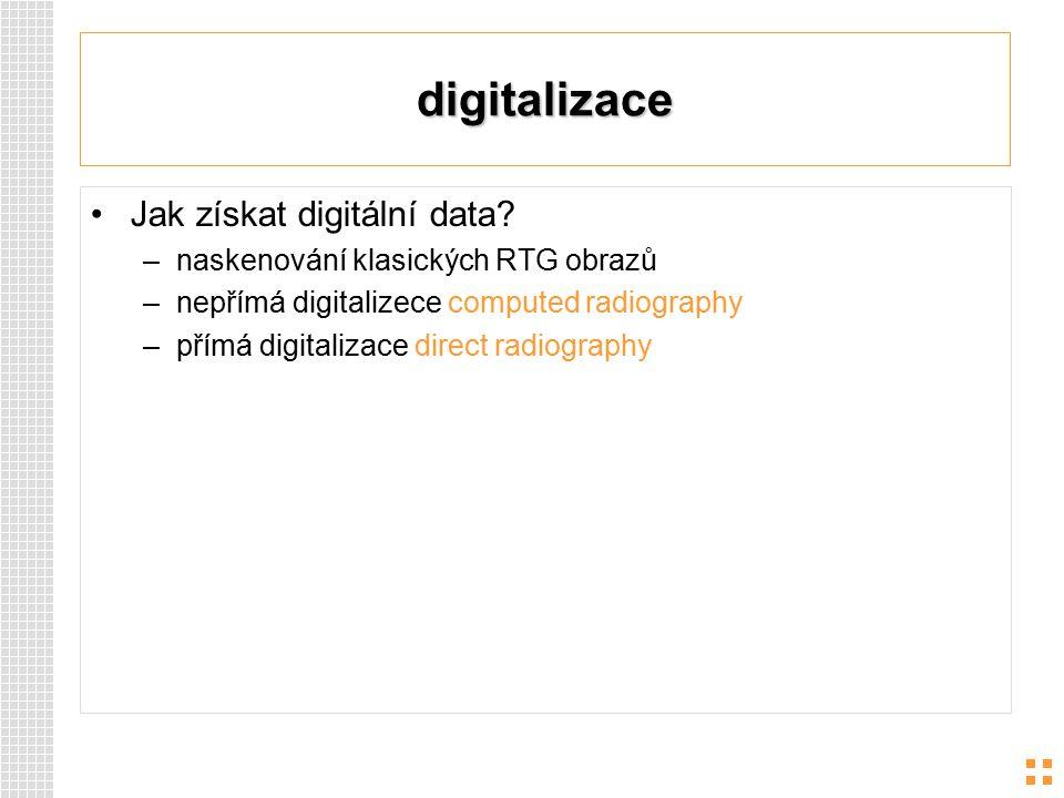 digitalizace Jak získat digitální data