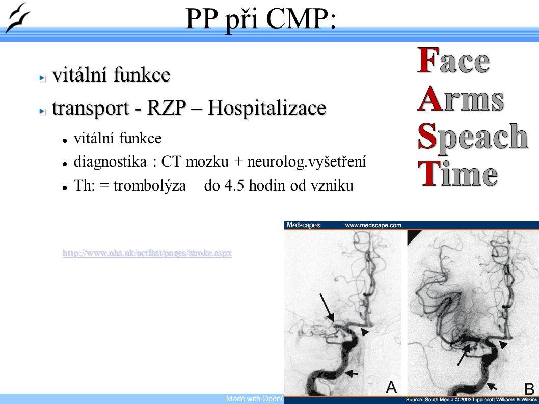Face Arms Speach Time PP při CMP: vitální funkce