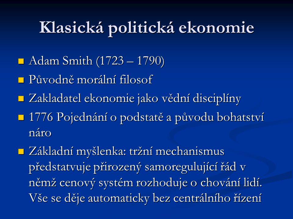 Klasická politická ekonomie
