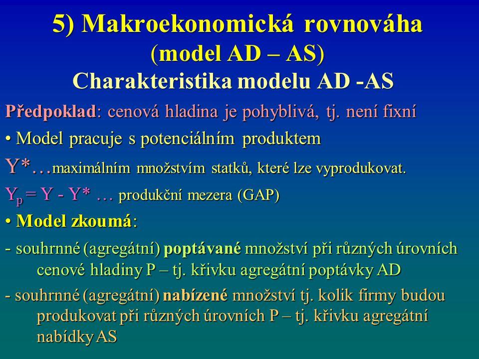 5) Makroekonomická rovnováha (model AD – AS)
