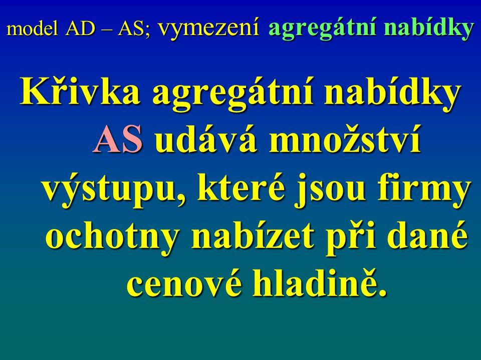 model AD – AS; vymezení agregátní nabídky