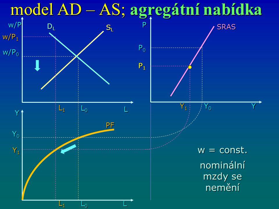 model AD – AS; agregátní nabídka