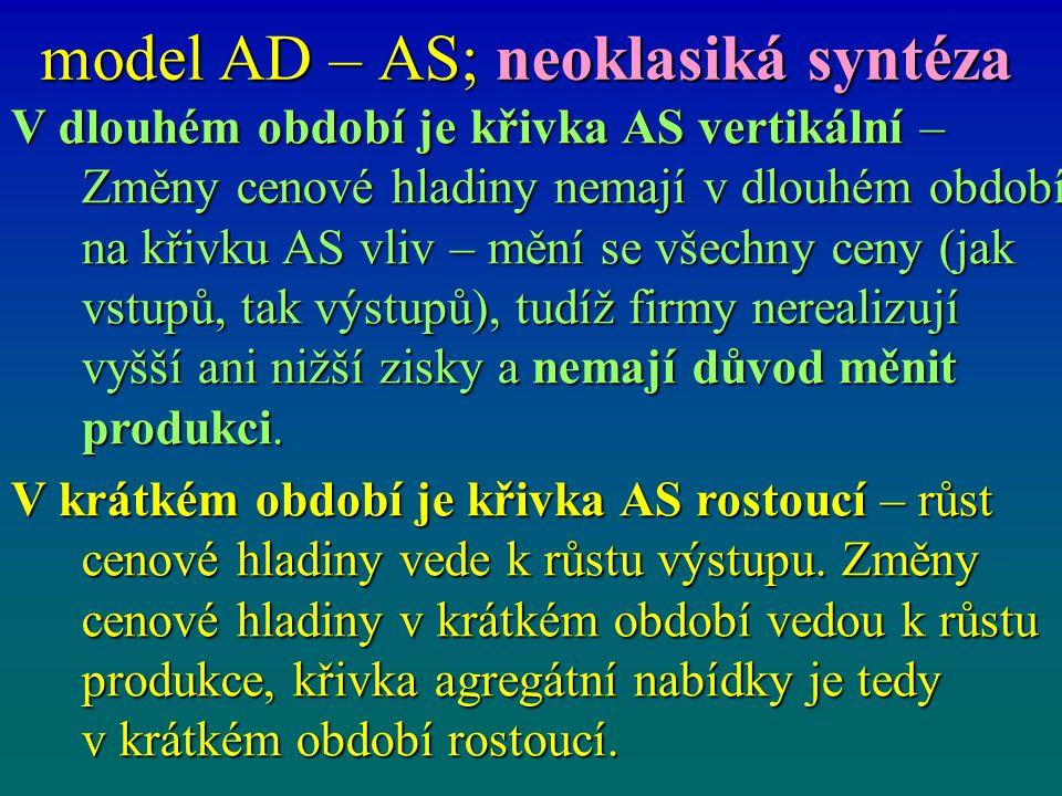 model AD – AS; neoklasiká syntéza