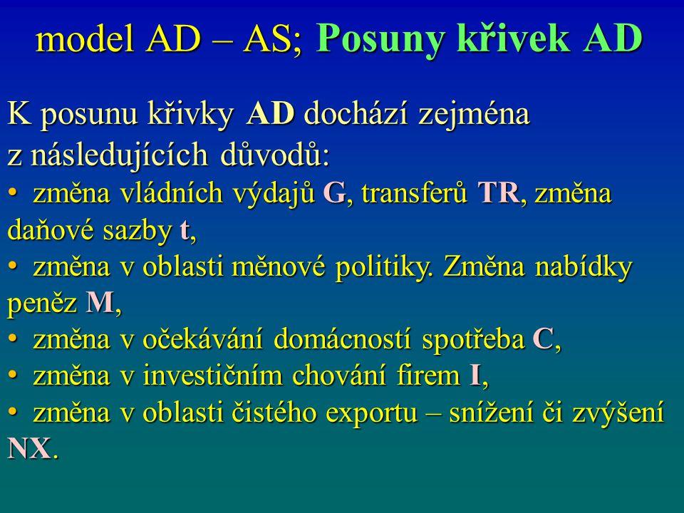model AD – AS; Posuny křivek AD