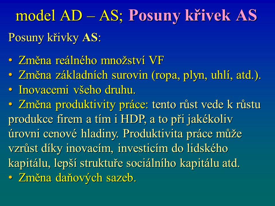 model AD – AS; Posuny křivek AS