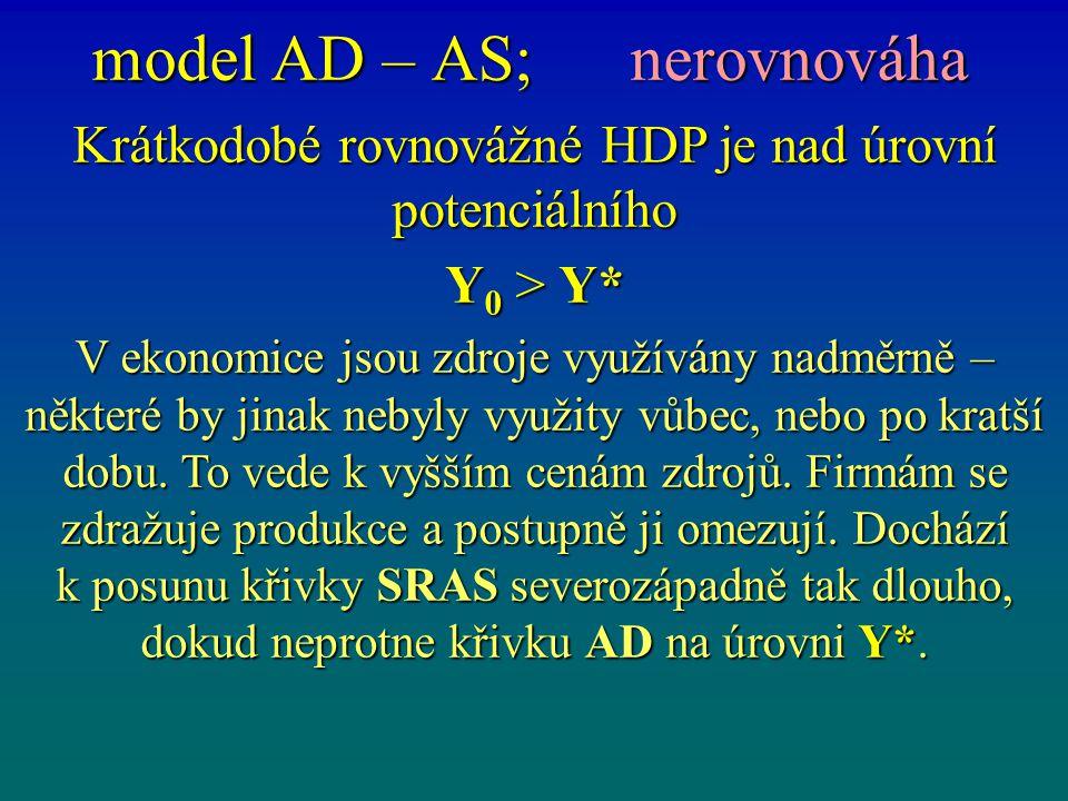 model AD – AS; nerovnováha