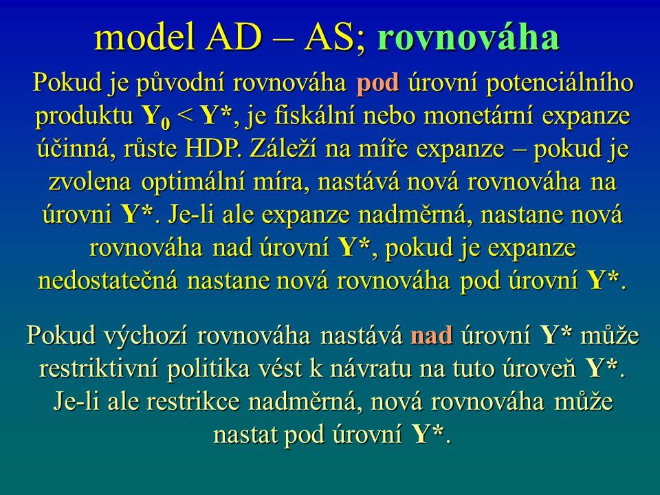 model AD – AS; rovnováha
