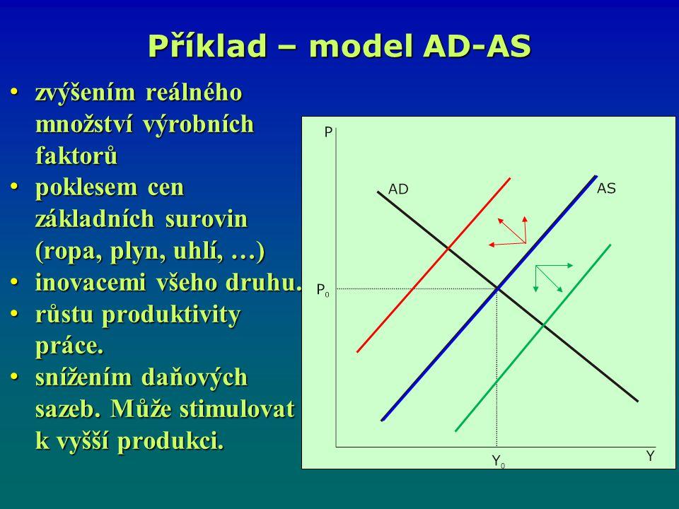 Příklad – model AD-AS zvýšením reálného množství výrobních faktorů