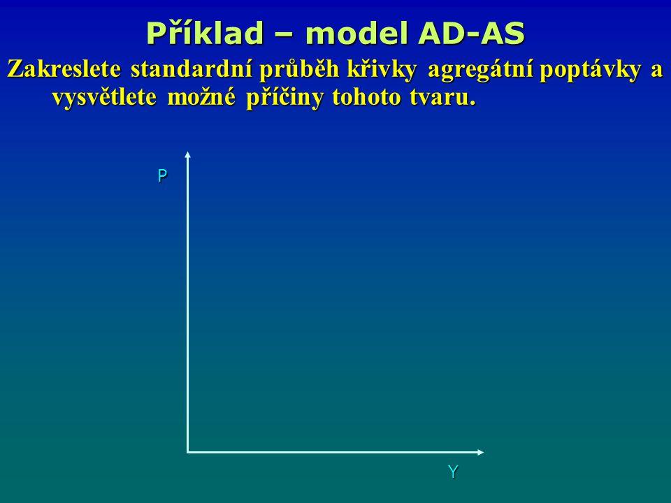 Příklad – model AD-AS Zakreslete standardní průběh křivky agregátní poptávky a vysvětlete možné příčiny tohoto tvaru.