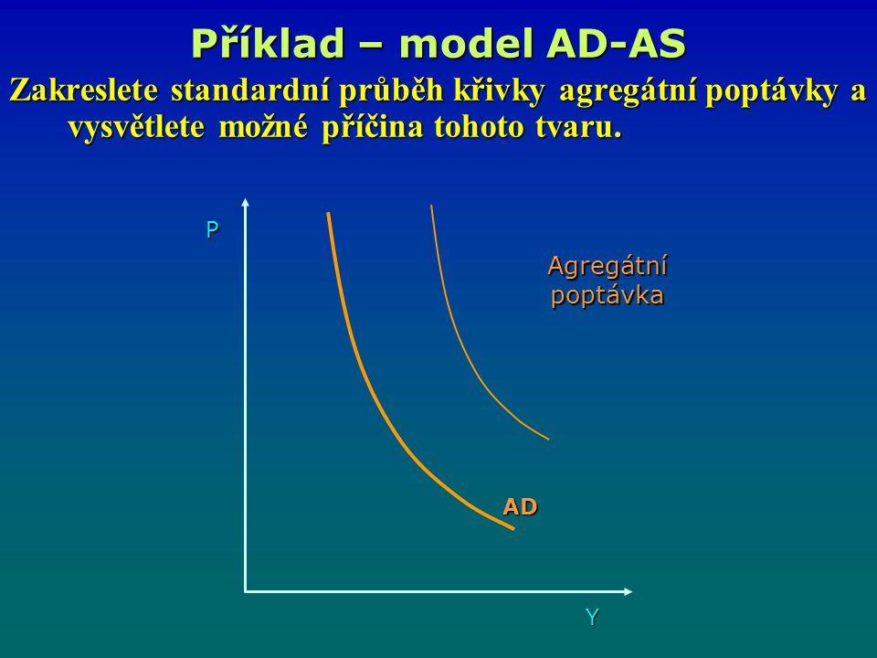 Příklad – model AD-AS Zakreslete standardní průběh křivky agregátní poptávky a vysvětlete možné příčina tohoto tvaru.