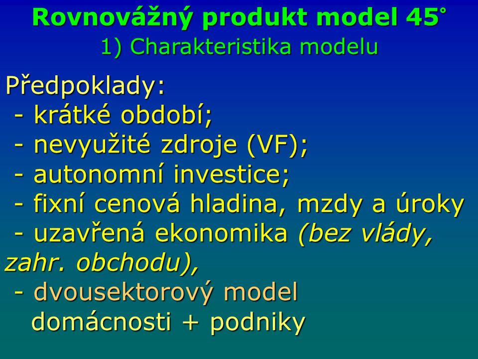 Rovnovážný produkt model 45°
