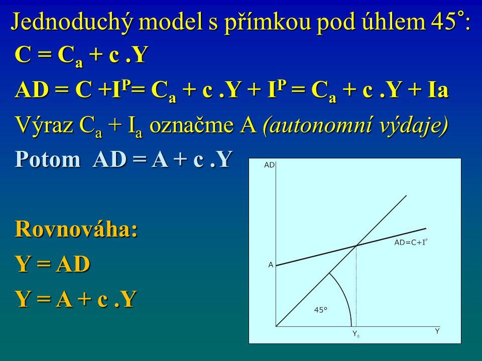 Jednoduchý model s přímkou pod úhlem 45°:
