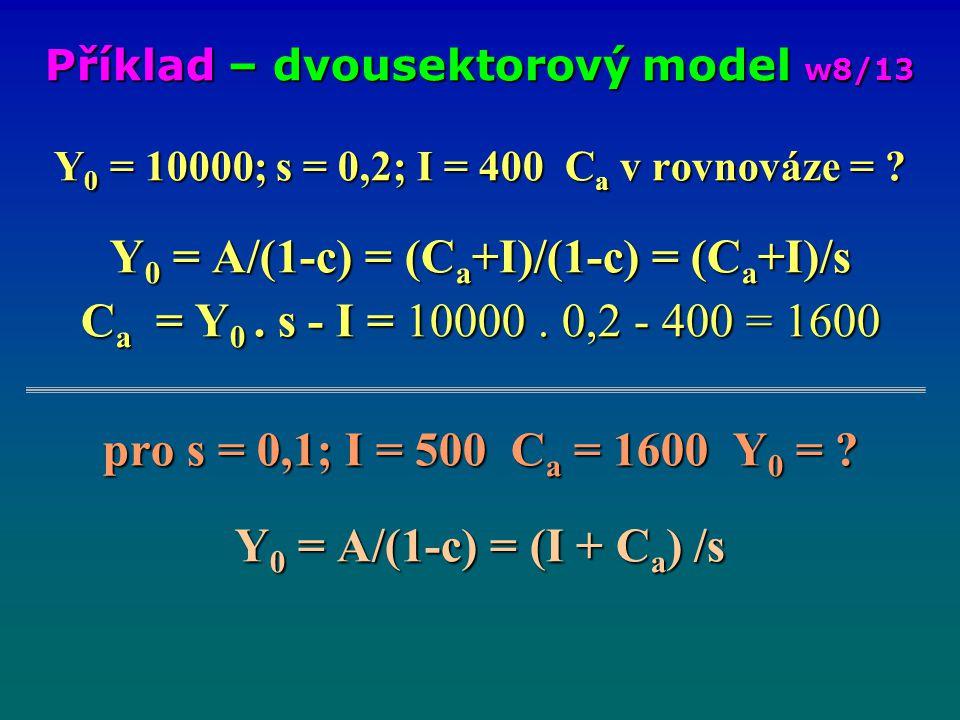 Y0 = A/(1-c) = (Ca+I)/(1-c) = (Ca+I)/s