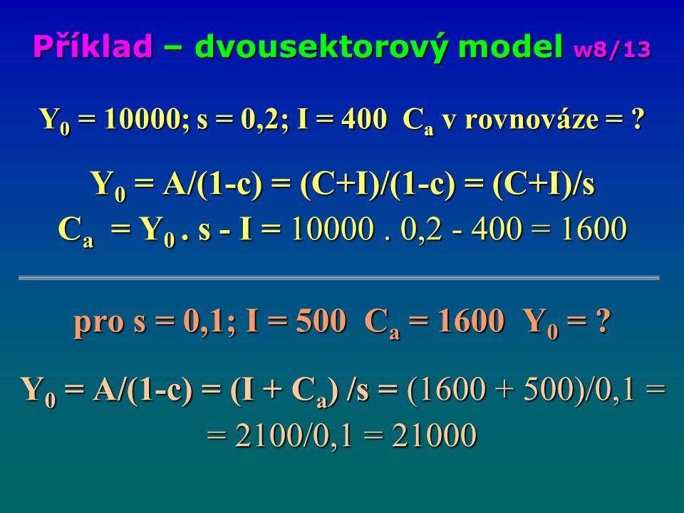 Y0 = A/(1-c) = (C+I)/(1-c) = (C+I)/s