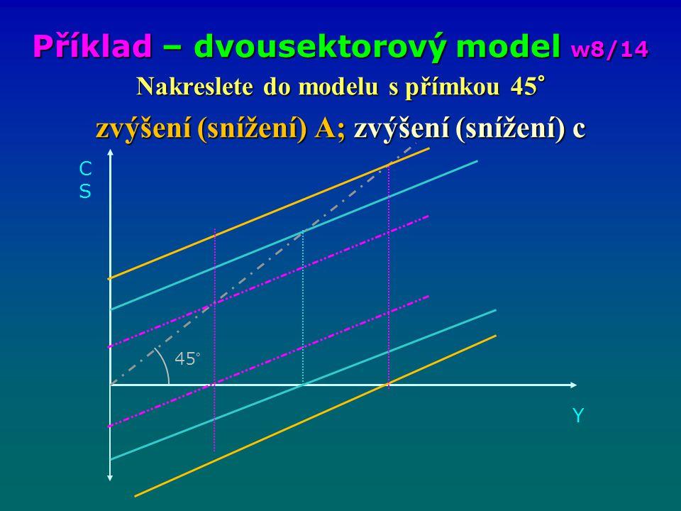 Příklad – dvousektorový model w8/14