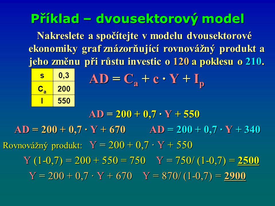 Příklad – dvousektorový model