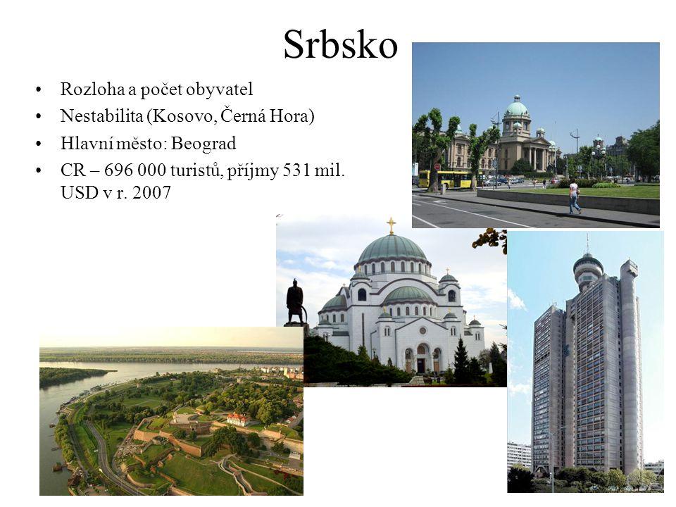 Srbsko Rozloha a počet obyvatel Nestabilita (Kosovo, Černá Hora)