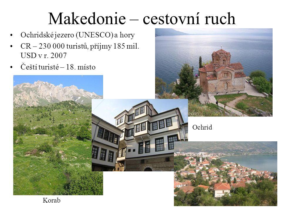 Makedonie – cestovní ruch