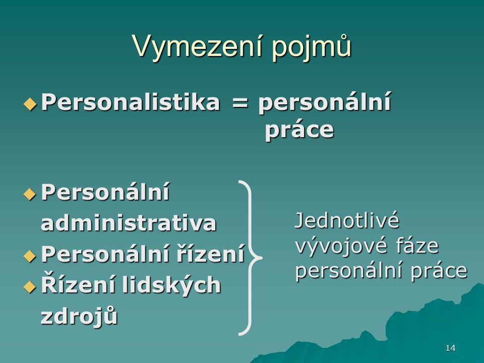 Vymezení pojmů Personalistika = personální práce Personální